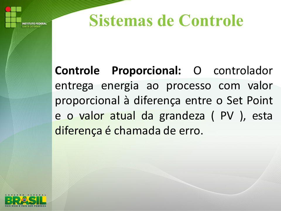 Sistemas de Controle Controle Proporcional: O controlador entrega energia ao processo com valor proporcional à diferença entre o Set Point e o valor a