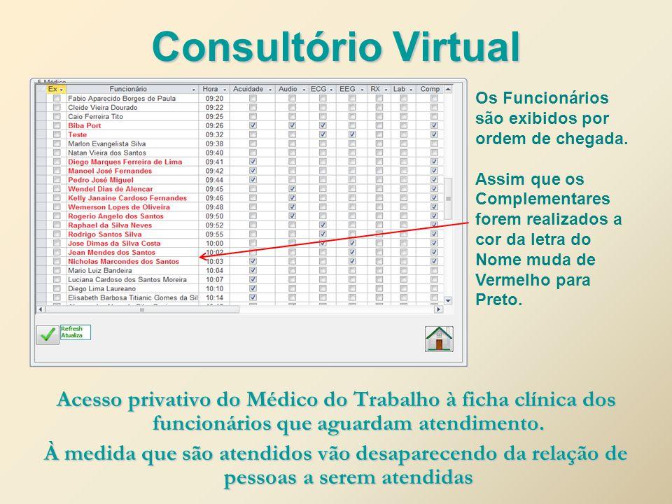 Consultório Virtual Acesso privativo do Médico do Trabalho à ficha clínica dos funcionários que aguardam atendimento. À medida que são atendidos vão d