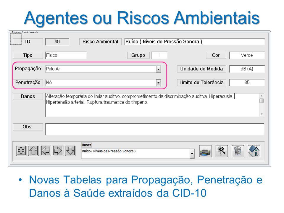 Agentes ou Riscos Ambientais •Novas Tabelas para Propagação, Penetração e Danos à Saúde extraídos da CID-10