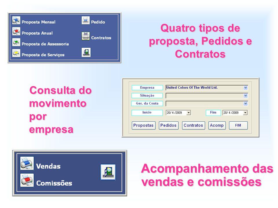 Quatro tipos de proposta, Pedidos e Contratos Acompanhamento das vendas e comissões Consulta do movimento por empresa Consulta do movimento por empres
