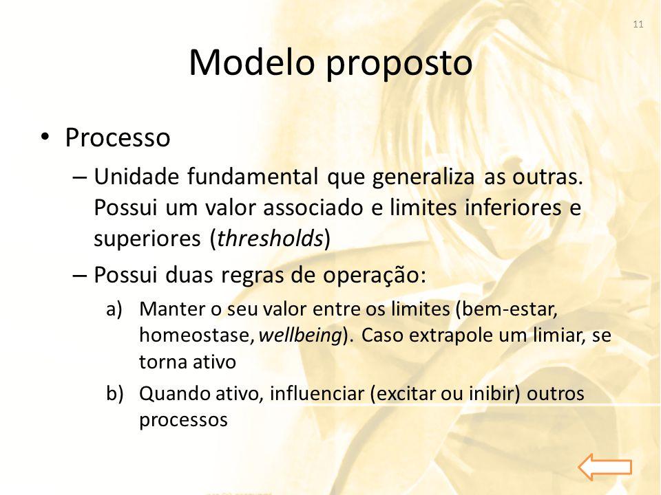 Modelo proposto • Processo – Unidade fundamental que generaliza as outras. Possui um valor associado e limites inferiores e superiores (thresholds) –