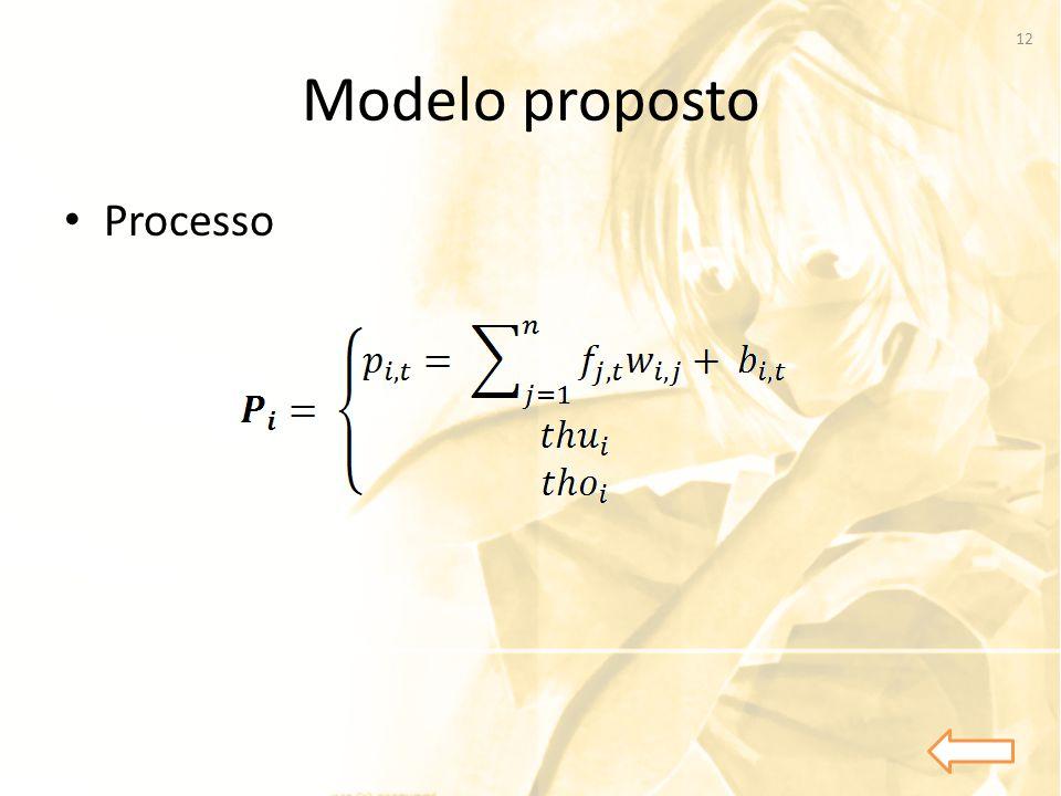 Modelo proposto • Processo 12