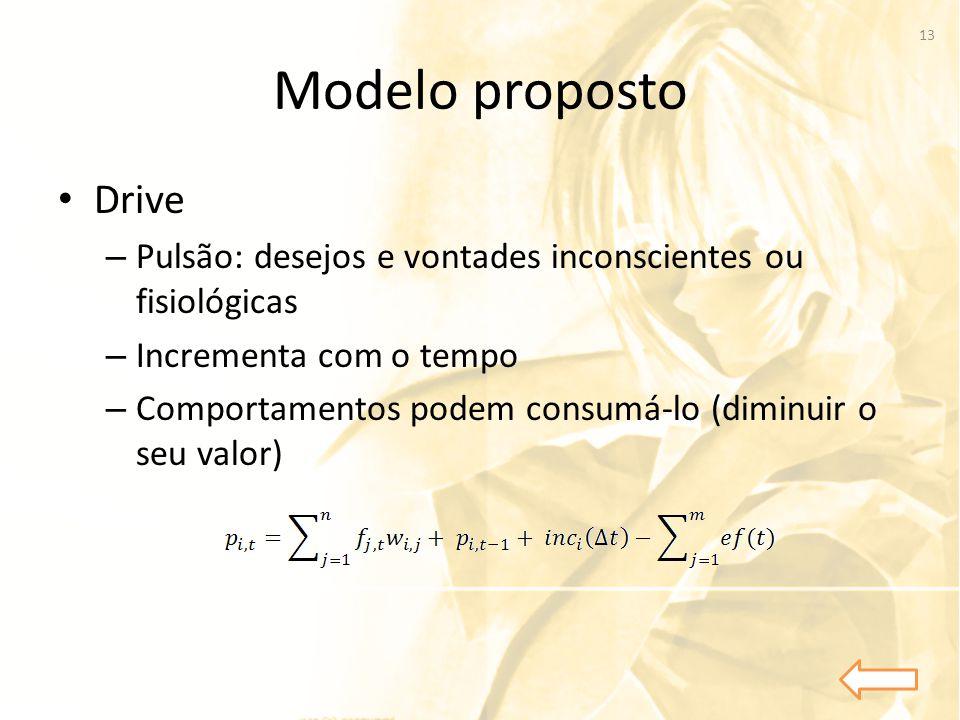 Modelo proposto • Drive – Pulsão: desejos e vontades inconscientes ou fisiológicas – Incrementa com o tempo – Comportamentos podem consumá-lo (diminui