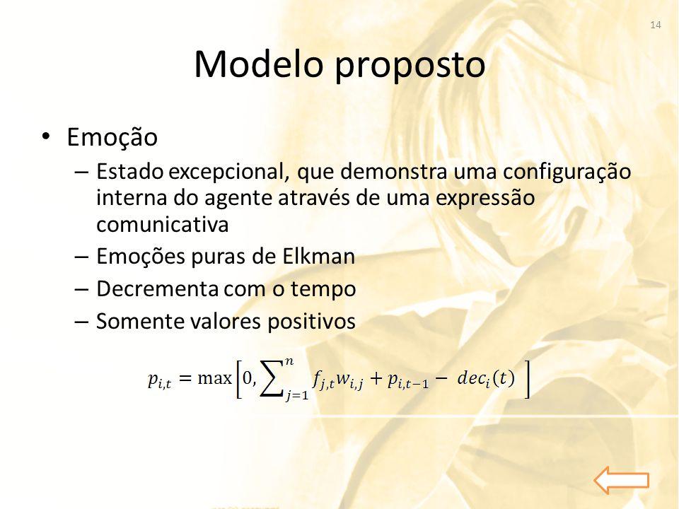 Modelo proposto • Emoção – Estado excepcional, que demonstra uma configuração interna do agente através de uma expressão comunicativa – Emoções puras