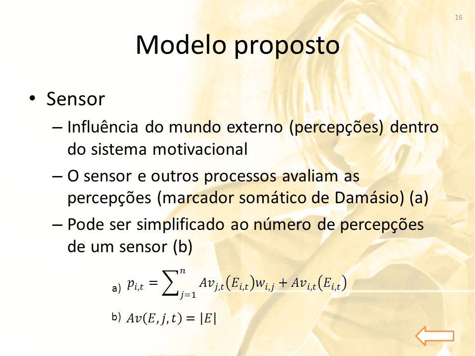 Modelo proposto • Sensor – Influência do mundo externo (percepções) dentro do sistema motivacional – O sensor e outros processos avaliam as percepções