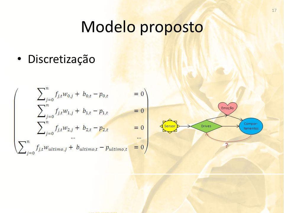 Modelo proposto • Discretização 17 Compor- tamentos Drives Sensor Emoção ? ?