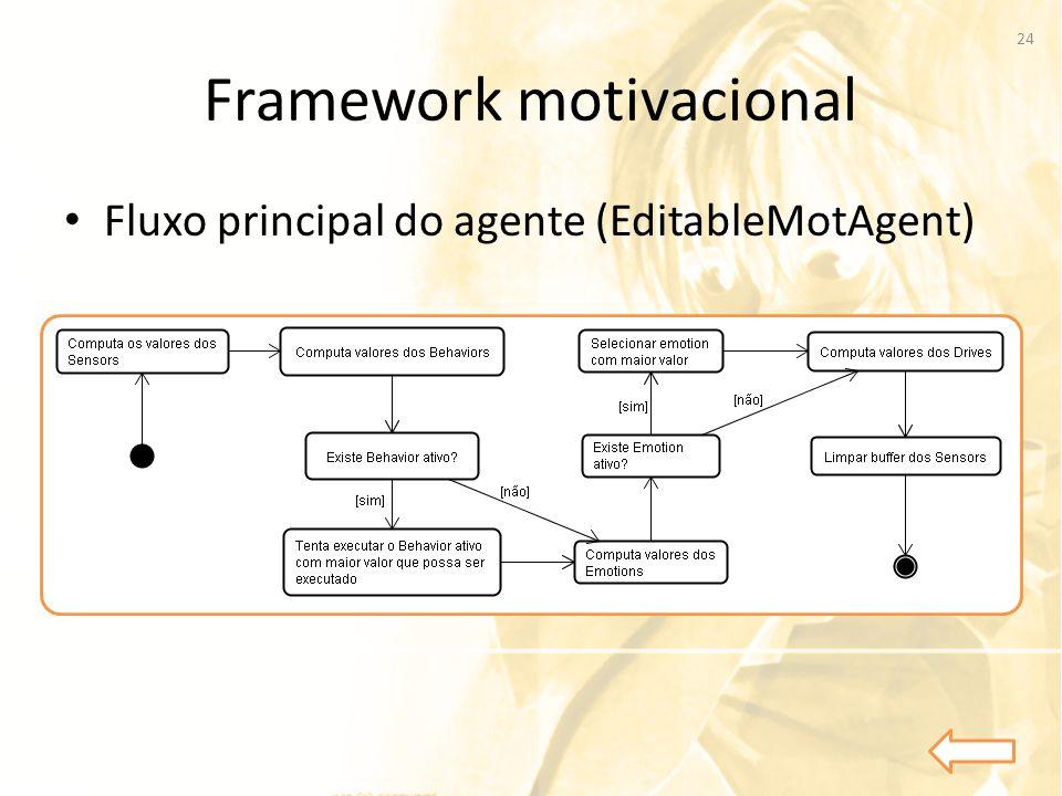 Framework motivacional • Fluxo principal do agente (EditableMotAgent) 24