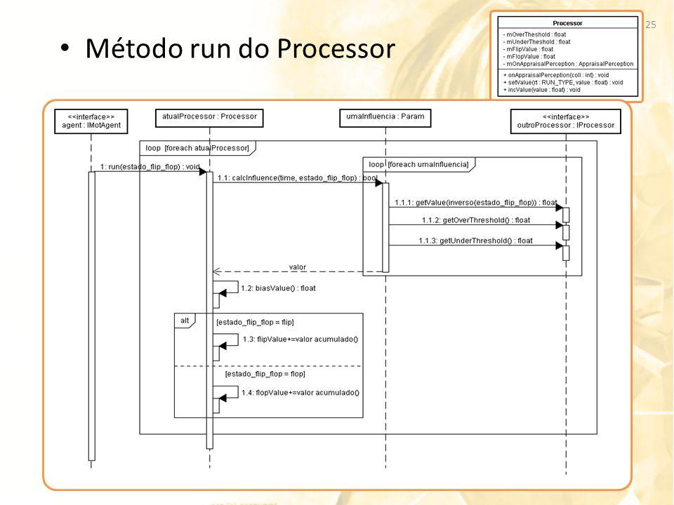 • Método run do Processor 25