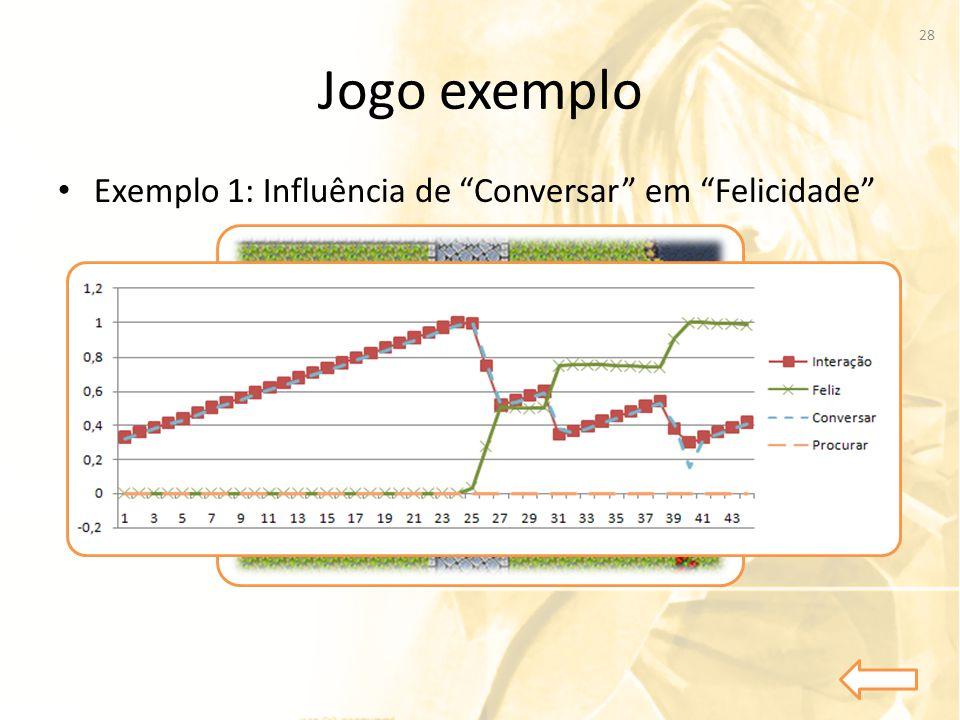 """Jogo exemplo • Exemplo 1: Influência de """"Conversar"""" em """"Felicidade"""" 28"""
