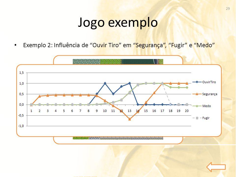 """Jogo exemplo • Exemplo 2: Influência de """"Ouvir Tiro"""" em """"Segurança"""", """"Fugir"""" e """"Medo"""" 29"""