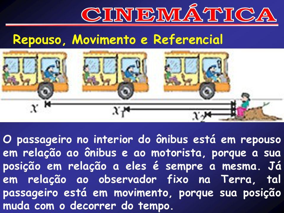 Repouso, Movimento e Referencial O passageiro no interior do ônibus está em repouso em relação ao ônibus e ao motorista, porque a sua posição em relação a eles é sempre a mesma.