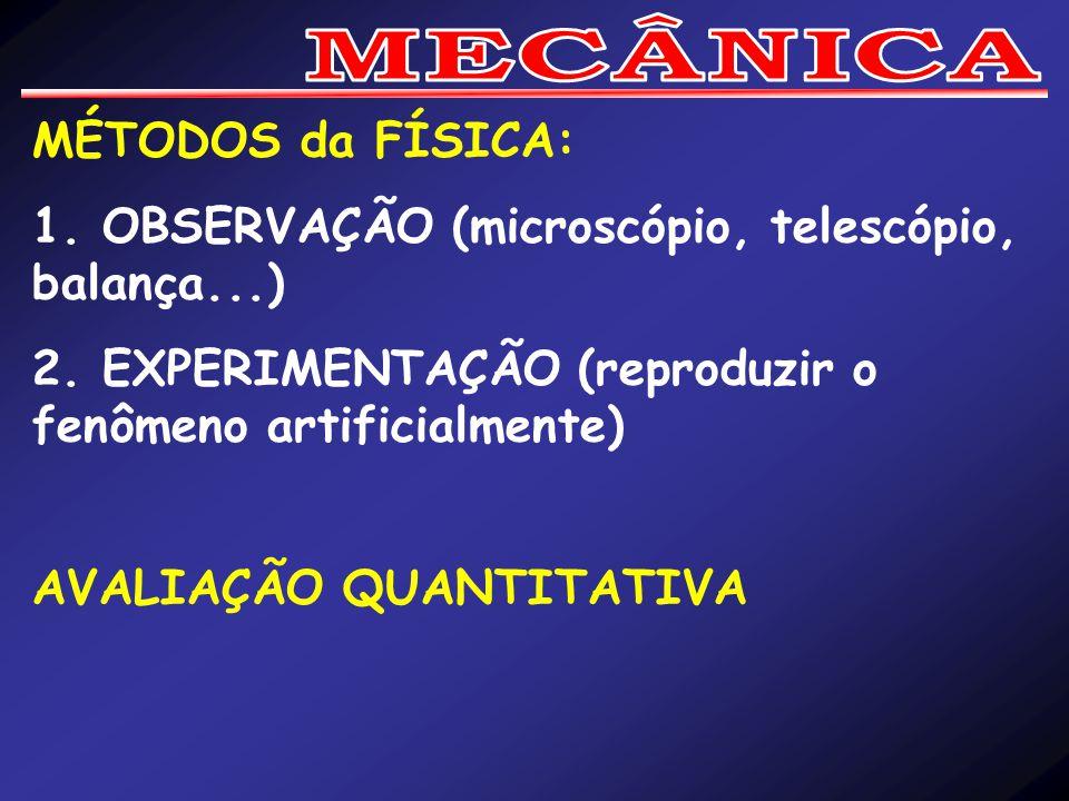 MÉTODOS da FÍSICA: 1.OBSERVAÇÃO (microscópio, telescópio, balança...) 2.