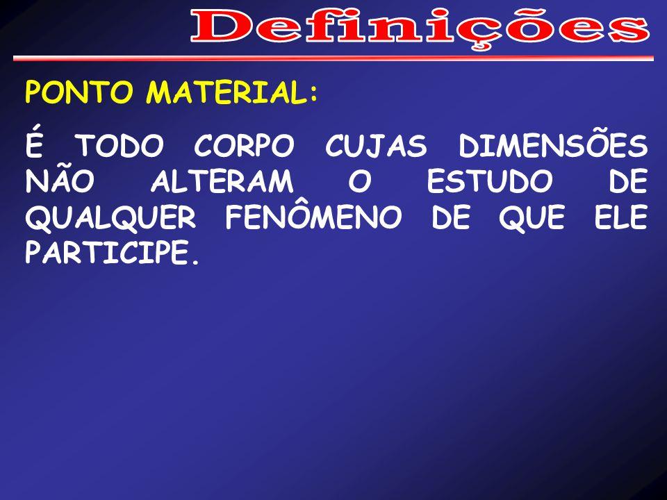 PONTO MATERIAL: Usaremos com freqüência, neste trabalho a expressão ponto material.