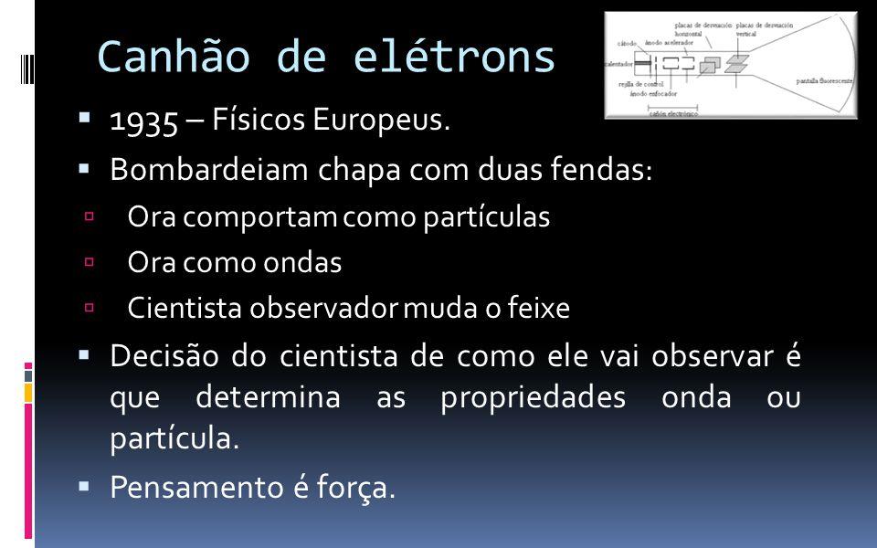 Canhão de elétrons  1935 – Físicos Europeus.  Bombardeiam chapa com duas fendas:  Ora comportam como partículas  Ora como ondas  Cientista observ
