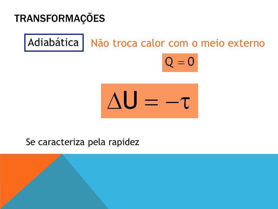TRANSFORMAÇÕES Adiabática Não troca calor com o meio externo Se caracteriza pela rapidez