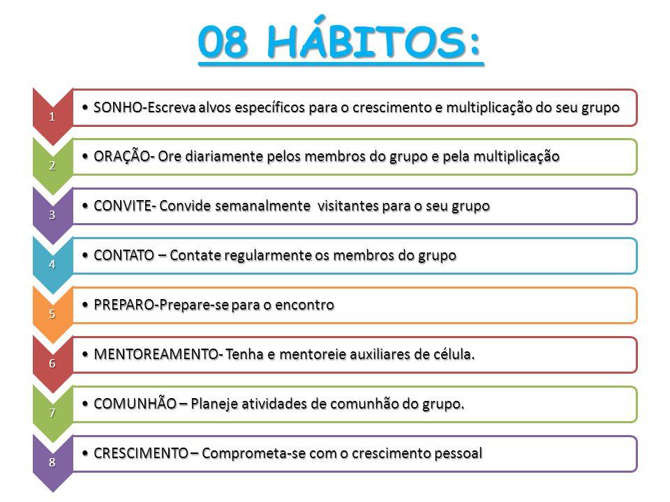 1 •SONHO-Escreva alvos específicos para o crescimento e multiplicação do seu grupo 2 •ORAÇÃO- Ore diariamente pelos membros do grupo e pela multiplica