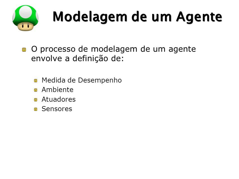 LOGO Modelagem de um Agente O processo de modelagem de um agente envolve a definição de: Medida de Desempenho Ambiente Atuadores Sensores