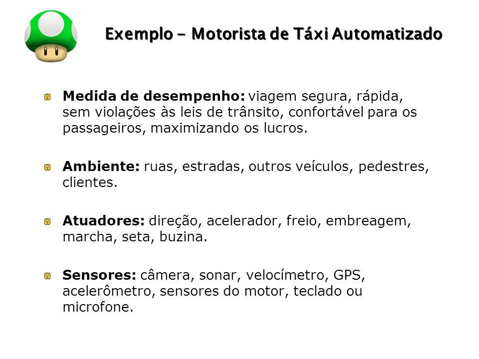 LOGO Exemplo - Motorista de Táxi Automatizado Medida de desempenho: viagem segura, rápida, sem violações às leis de trânsito, confortável para os pass