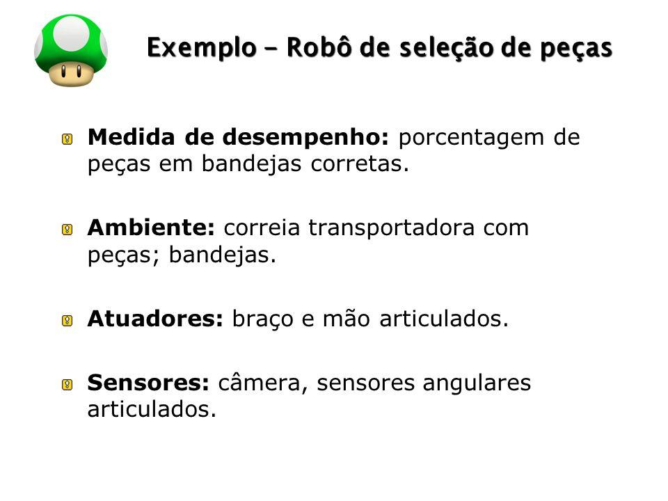 LOGO Exemplo - Robô de seleção de peças Medida de desempenho: porcentagem de peças em bandejas corretas. Ambiente: correia transportadora com peças; b
