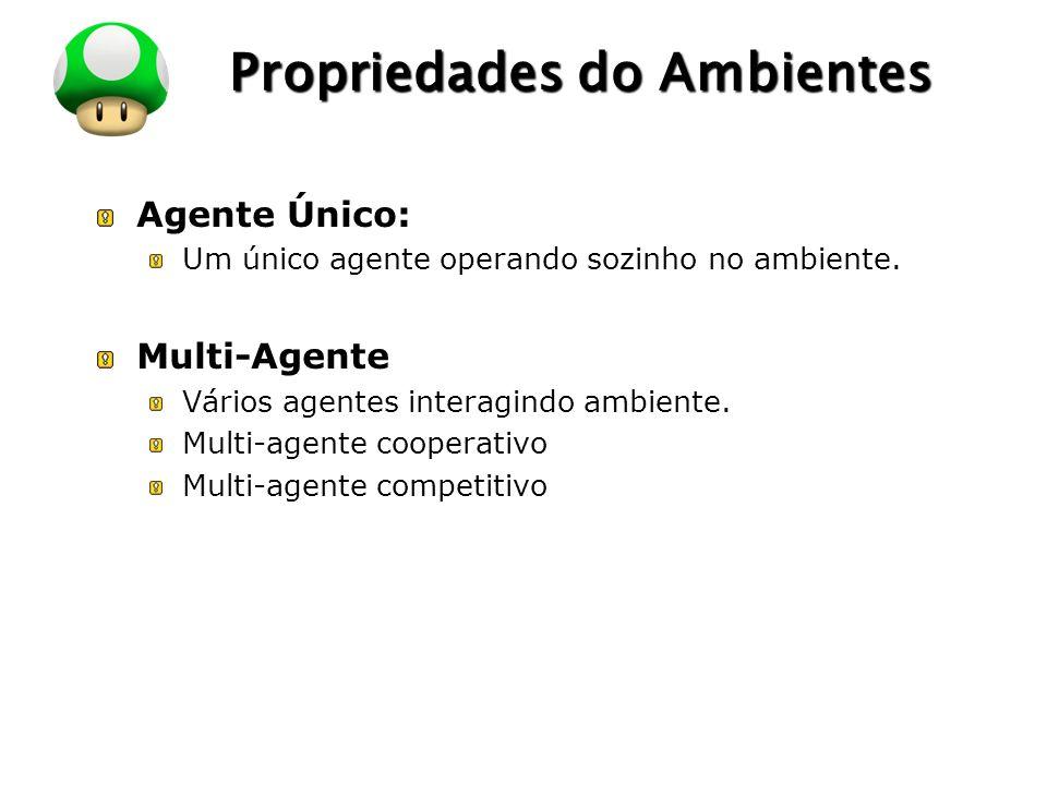 LOGO Propriedades do Ambientes Agente Único: Um único agente operando sozinho no ambiente. Multi-Agente Vários agentes interagindo ambiente. Multi-age