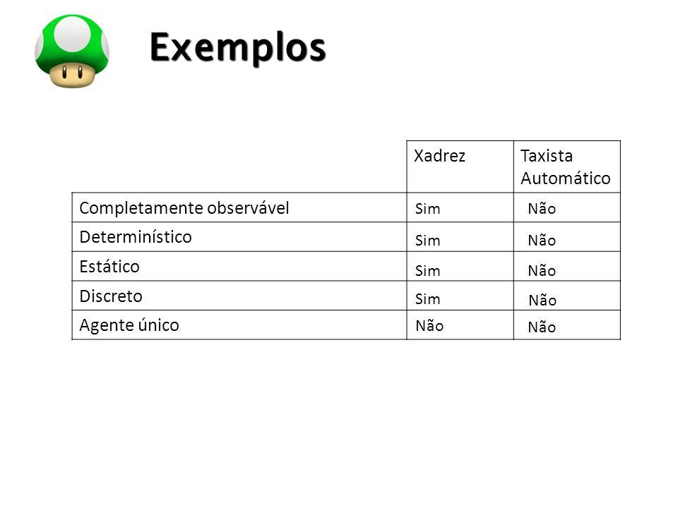 LOGO Exemplos XadrezTaxista Automático Completamente observável Determinístico Estático Discreto Agente único Sim Não