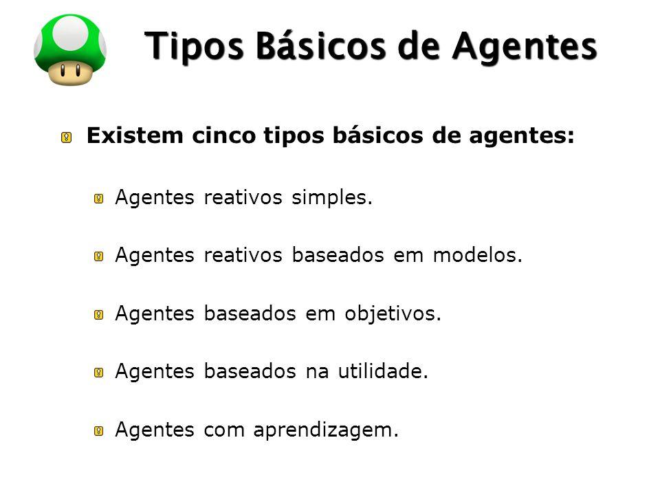 LOGO Tipos Básicos de Agentes Existem cinco tipos básicos de agentes: Agentes reativos simples. Agentes reativos baseados em modelos. Agentes baseados