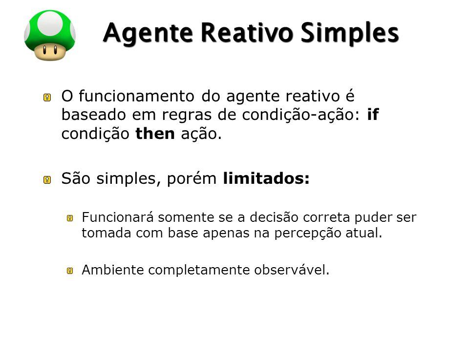 LOGO Agente Reativo Simples O funcionamento do agente reativo é baseado em regras de condição-ação: if condição then ação. São simples, porém limitado
