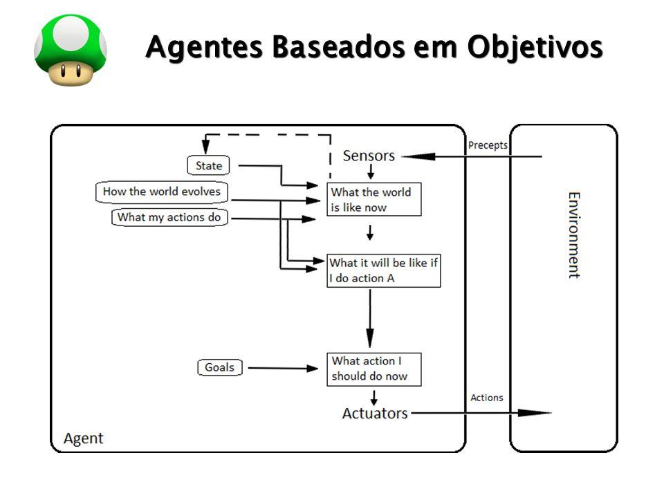 LOGO Agentes Baseados em Objetivos O agente que funciona orientado a objetivos é mais flexível do que um agente reativo.