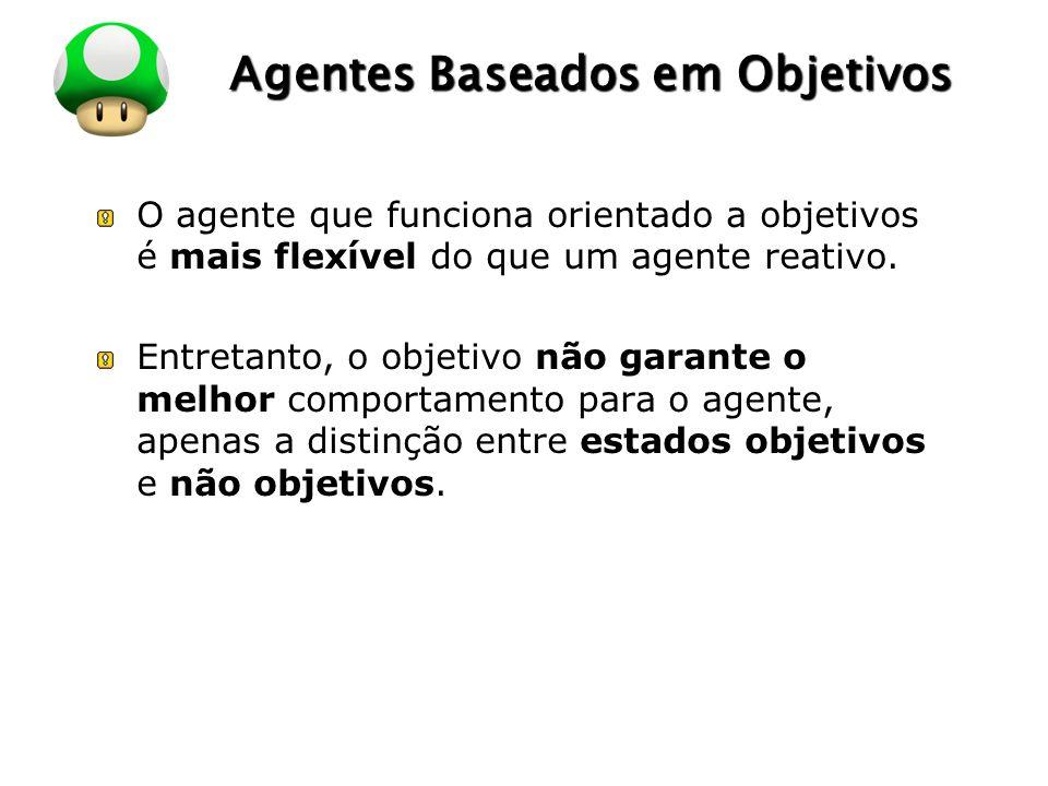 LOGO Agentes Baseados em Objetivos O agente que funciona orientado a objetivos é mais flexível do que um agente reativo. Entretanto, o objetivo não ga