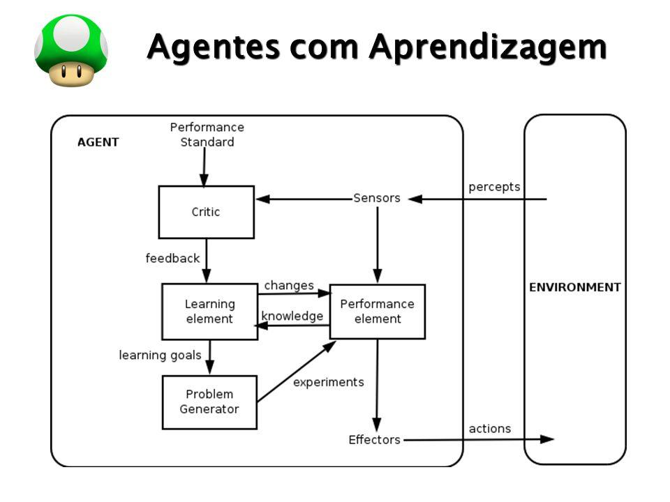 LOGO Agentes com Aprendizagem