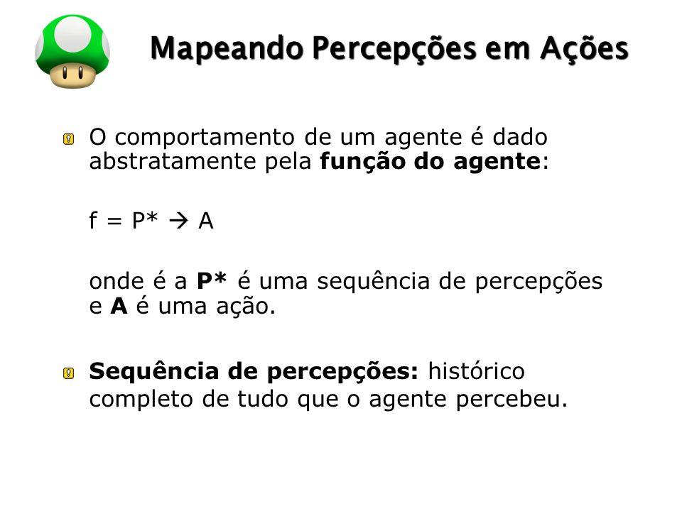 LOGO Mapeando Percepções em Ações O comportamento de um agente é dado abstratamente pela função do agente: f = P*  A onde é a P* é uma sequência de p