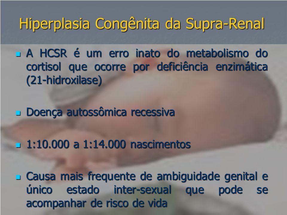 Hiperplasia Congênita da Supra-Renal  A HCSR é um erro inato do metabolismo do cortisol que ocorre por deficiência enzimática (21-hidroxilase)  Doen