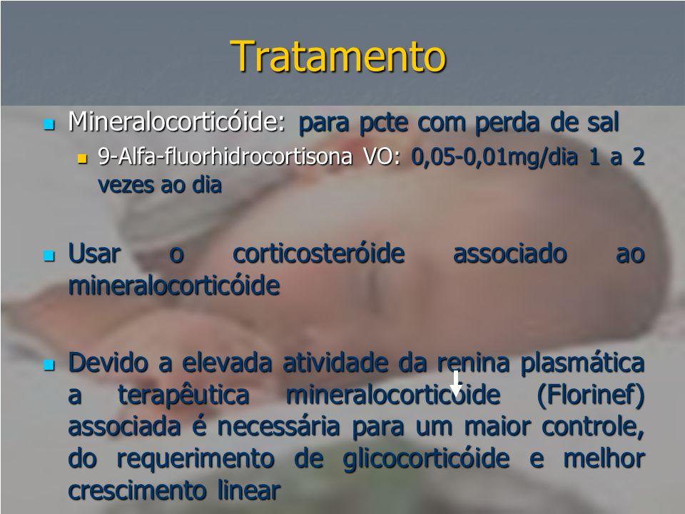 Tratamento  Mineralocorticóide: para pcte com perda de sal  9-Alfa-fluorhidrocortisona VO: 0,05-0,01mg/dia 1 a 2 vezes ao dia  Usar o corticosterói