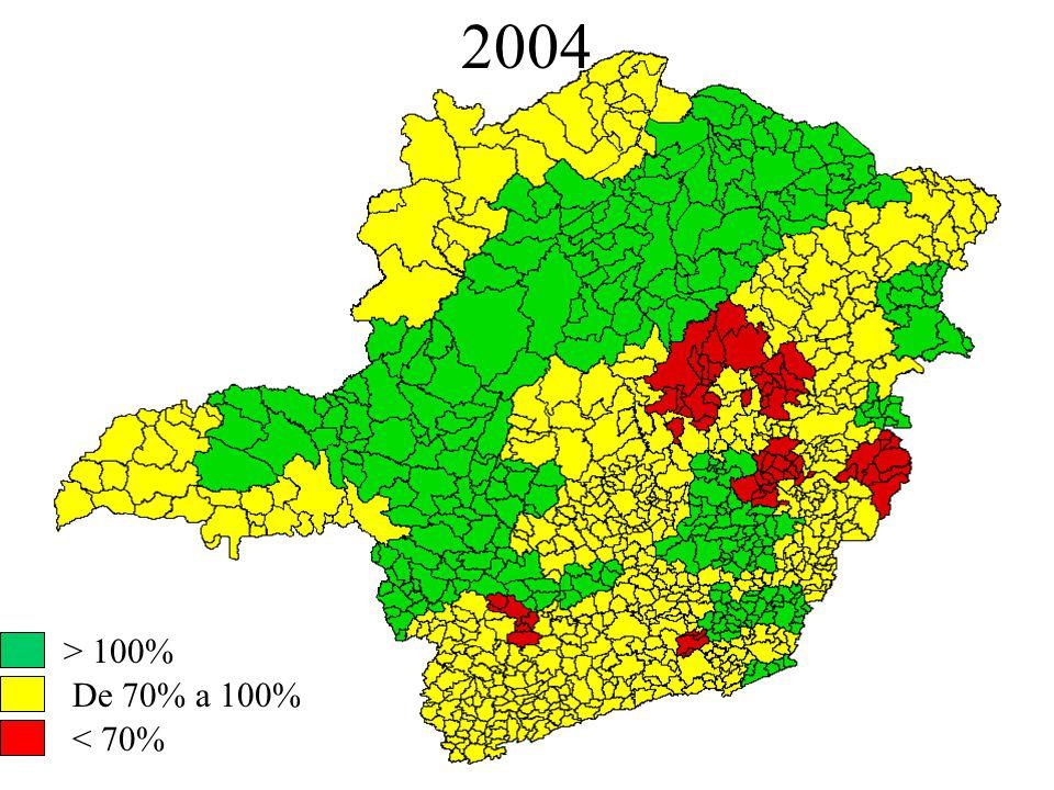 2004 > 100% De 70% a 100% < 70%