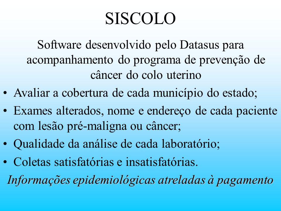 SISCOLO Software desenvolvido pelo Datasus para acompanhamento do programa de prevenção de câncer do colo uterino •Avaliar a cobertura de cada municíp