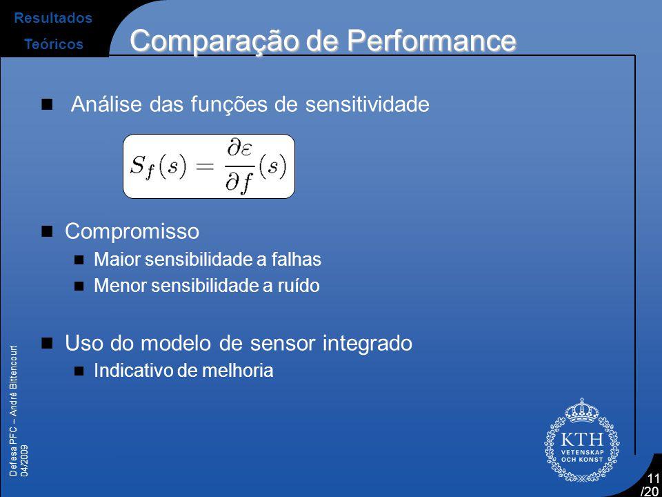 Defesa PFC – André Bittencourt 04/2009 /20 11 Comparação de Performance  Análise das funções de sensitividade  Compromisso  Maior sensibilidade a f