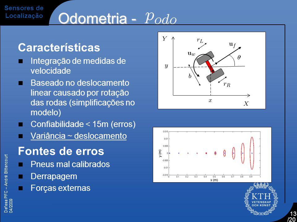 Defesa PFC – André Bittencourt 04/2009 /20 13 Odometria - Características  Integração de medidas de velocidade  Baseado no deslocamento linear causa