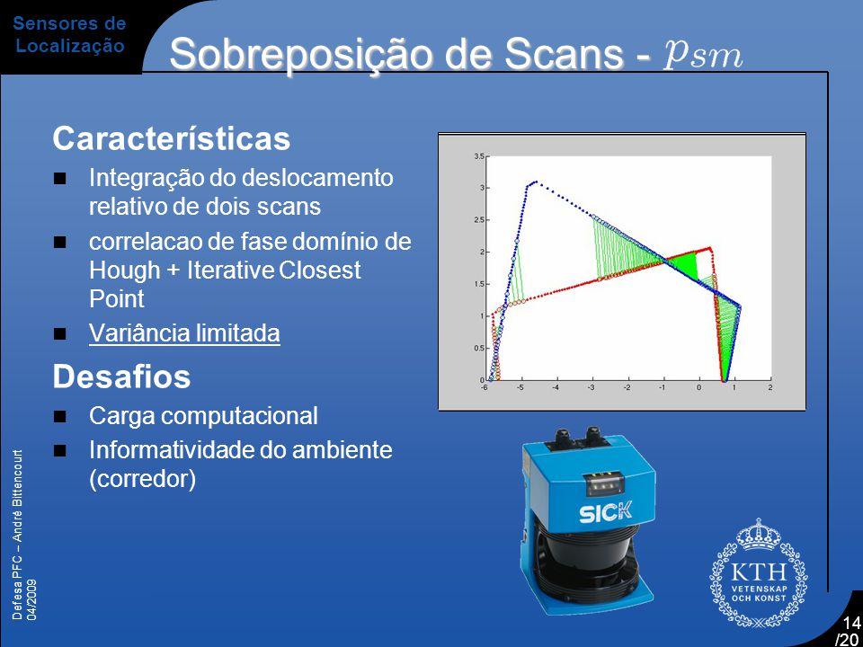 Defesa PFC – André Bittencourt 04/2009 /20 14 Sobreposição de Scans - Características  Integração do deslocamento relativo de dois scans  correlacao