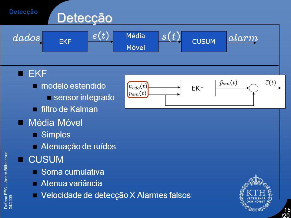 Defesa PFC – André Bittencourt 04/2009 /20 15  EKF  modelo estendido  sensor integrado  filtro de Kalman  Média Móvel  Simples  Atenuação de ru