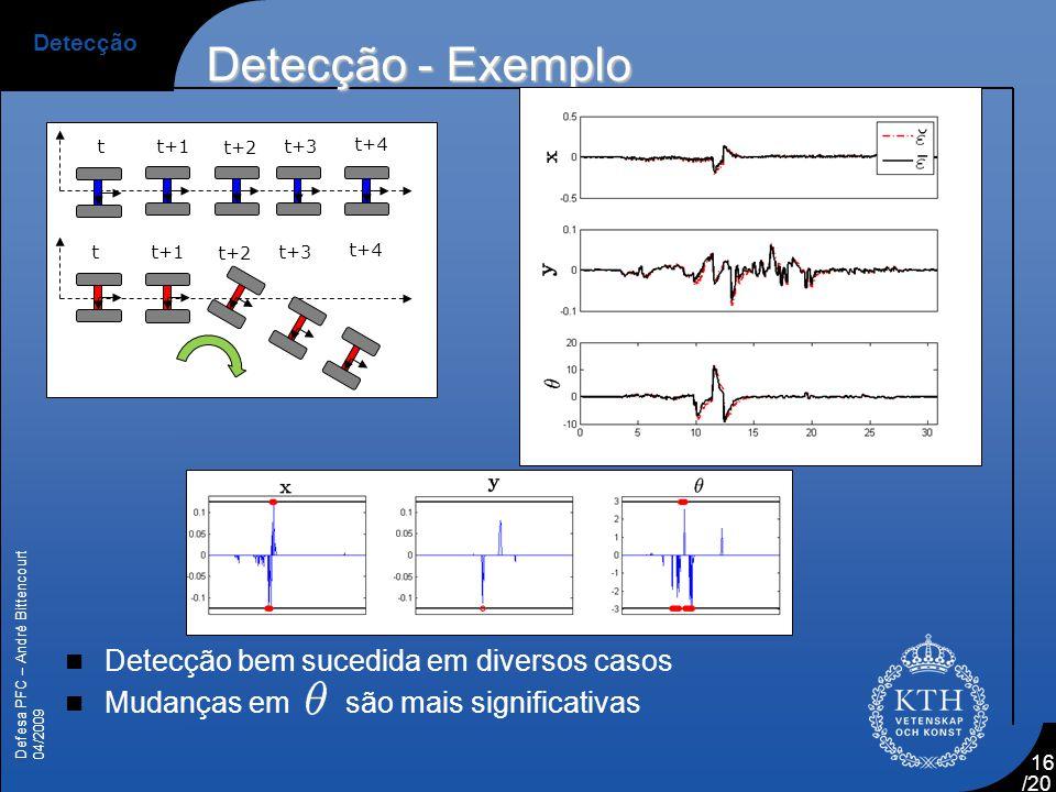 Defesa PFC – André Bittencourt 04/2009 /20 16 Detecção - Exemplo  Detecção bem sucedida em diversos casos  Mudanças em são mais significativas Detec