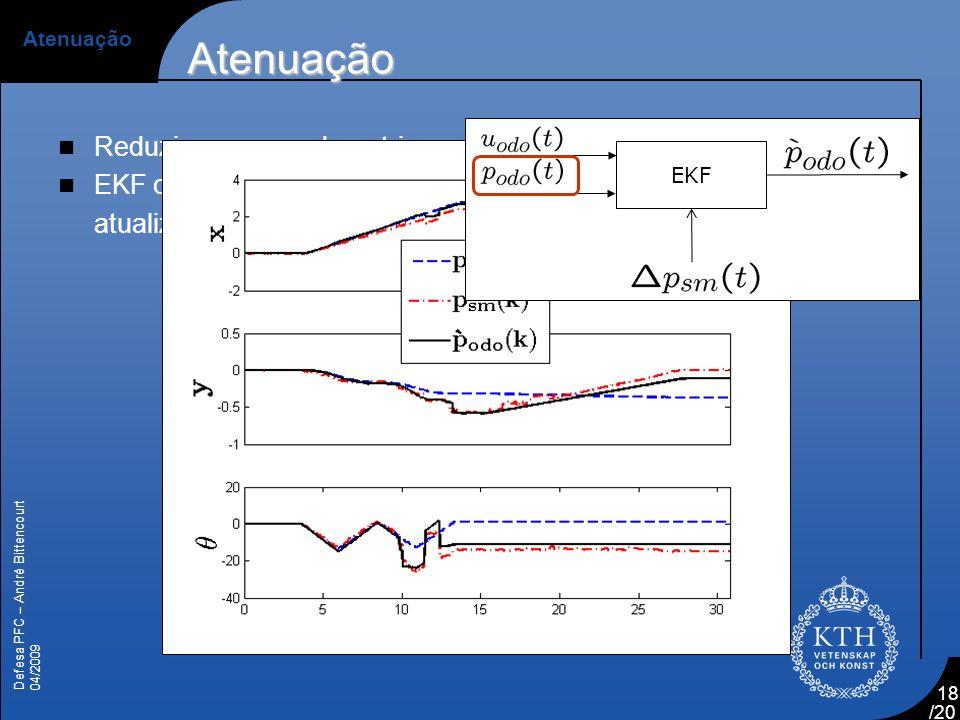 Defesa PFC – André Bittencourt 04/2009 /20 18 Atenuação  Reduzir erros na odometria  EKF com valores atualizados Atenuação EKF