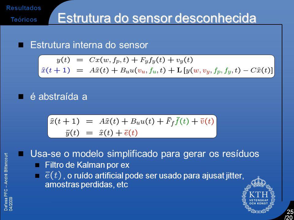 Defesa PFC – André Bittencourt 04/2009 /20 25 Estrutura do sensor desconhecida  Estrutura interna do sensor  é abstraída a  Usa-se o modelo simplif