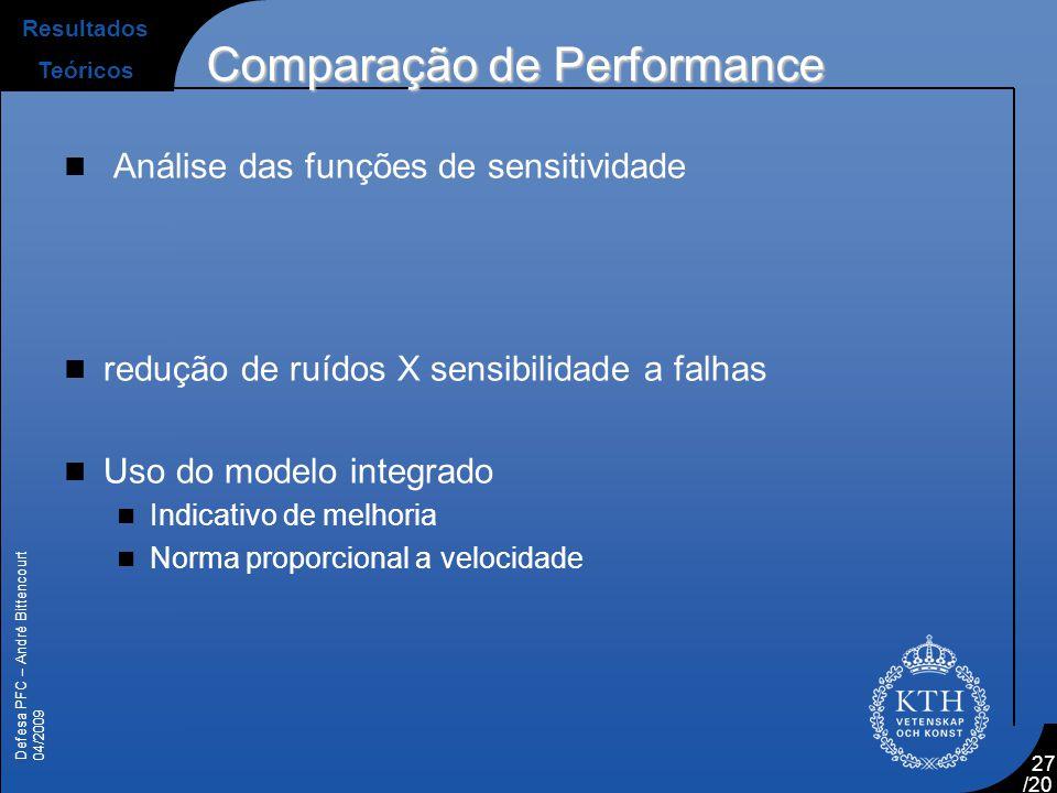 Defesa PFC – André Bittencourt 04/2009 /20 27 Comparação de Performance  Análise das funções de sensitividade  redução de ruídos X sensibilidade a f