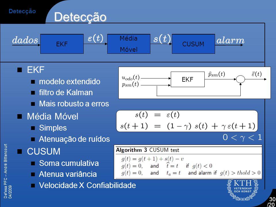 Defesa PFC – André Bittencourt 04/2009 /20 30  EKF  modelo extendido  filtro de Kalman  Mais robusto a erros  Média Móvel  Simples  Atenuação d