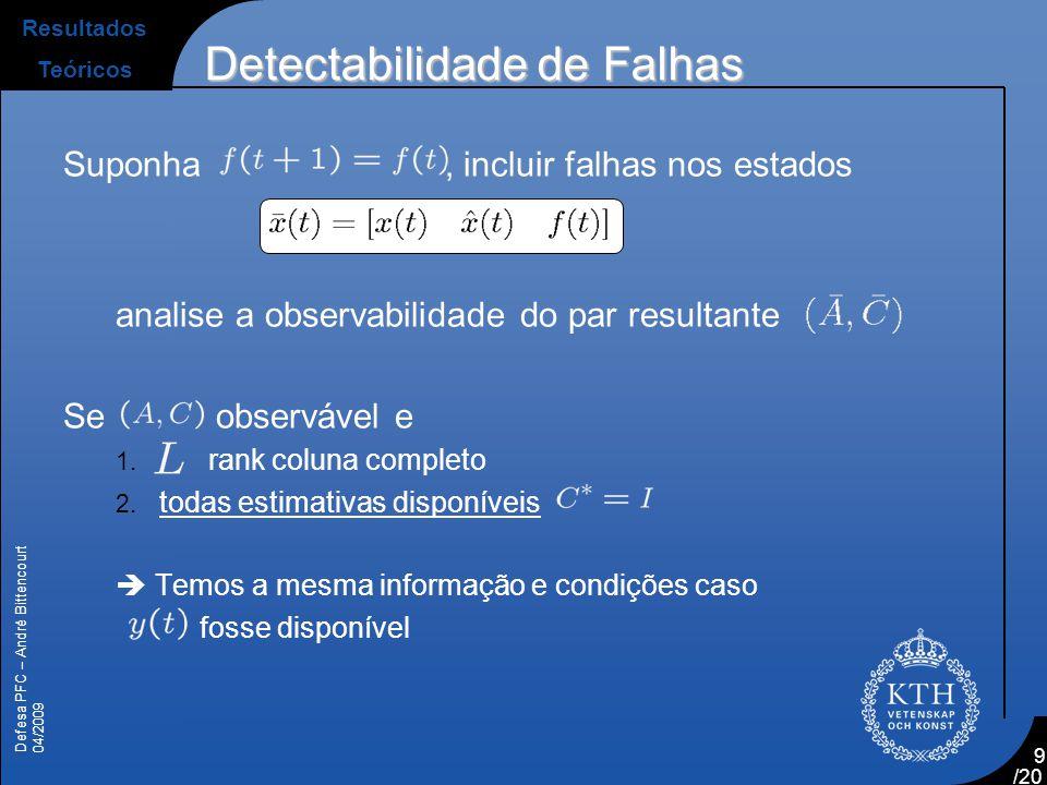 Defesa PFC – André Bittencourt 04/2009 /20 9 Detectabilidade de Falhas Suponha, incluir falhas nos estados analise a observabilidade do par resultante