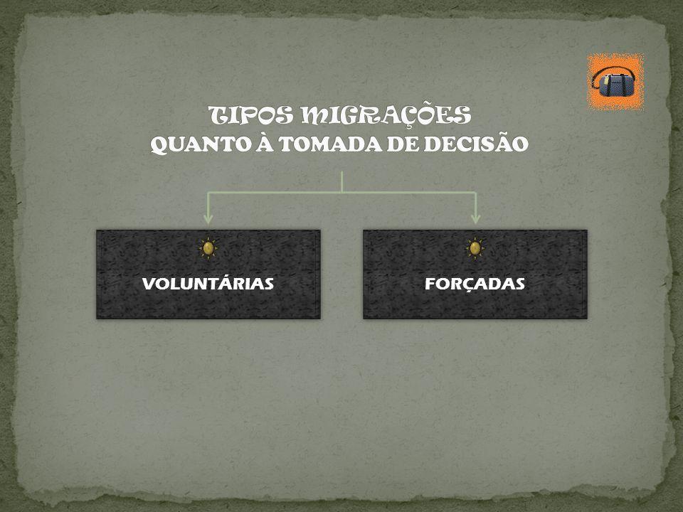 VOLUNTÁRIAS FORÇADAS
