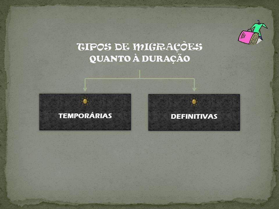 TEMPORÁRIAS DEFINITIVAS