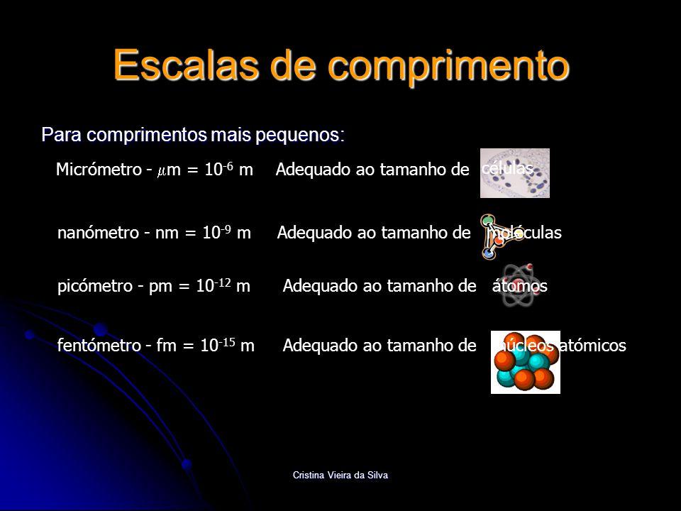 Cristina Vieira da Silva Escalas de comprimento Para comprimentos mais pequenos: Micrómetro -  m = 10 -6 m nanómetro - nm = 10 -9 m Adequado ao taman