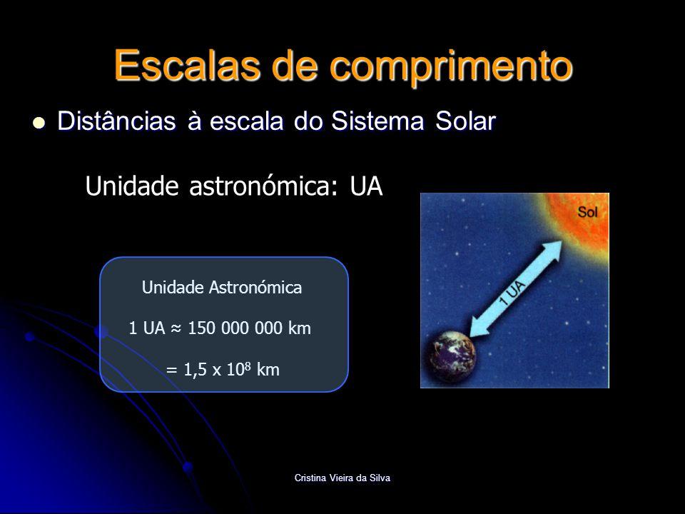 Cristina Vieira da Silva Escalas de comprimento  Distâncias à escala do Sistema Solar Unidade astronómica: UA Unidade Astronómica 1 UA ≈ 150 000 000