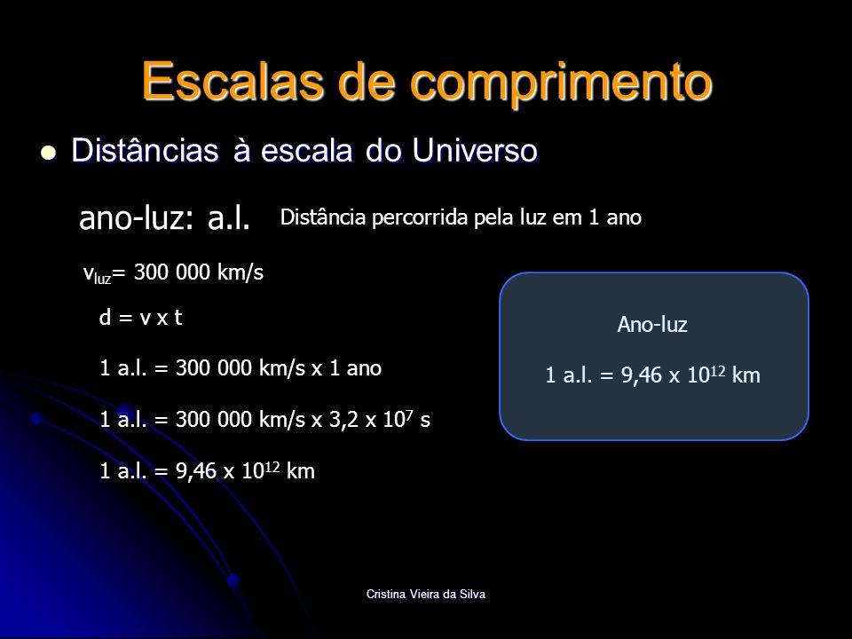 Cristina Vieira da Silva Escalas de comprimento  Distâncias à escala do Universo ano-luz: a.l. Ano-luz 1 a.l. = 9,46 x 10 12 km Distância percorrida